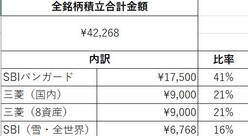 f:id:itizokuhattenn:20210302135633p:plain