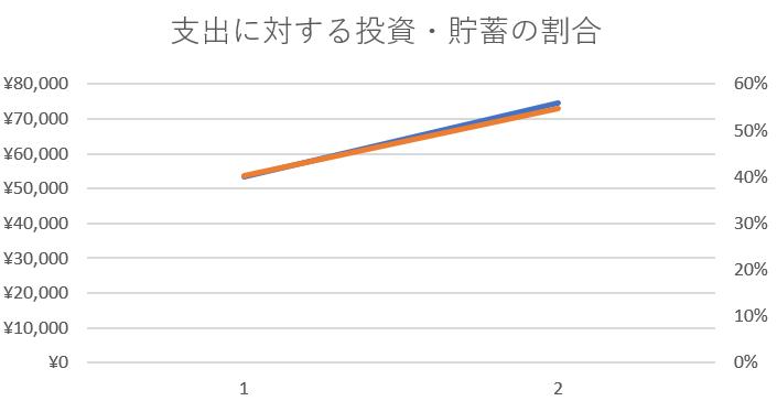 f:id:itizokuhattenn:20210302135721p:plain