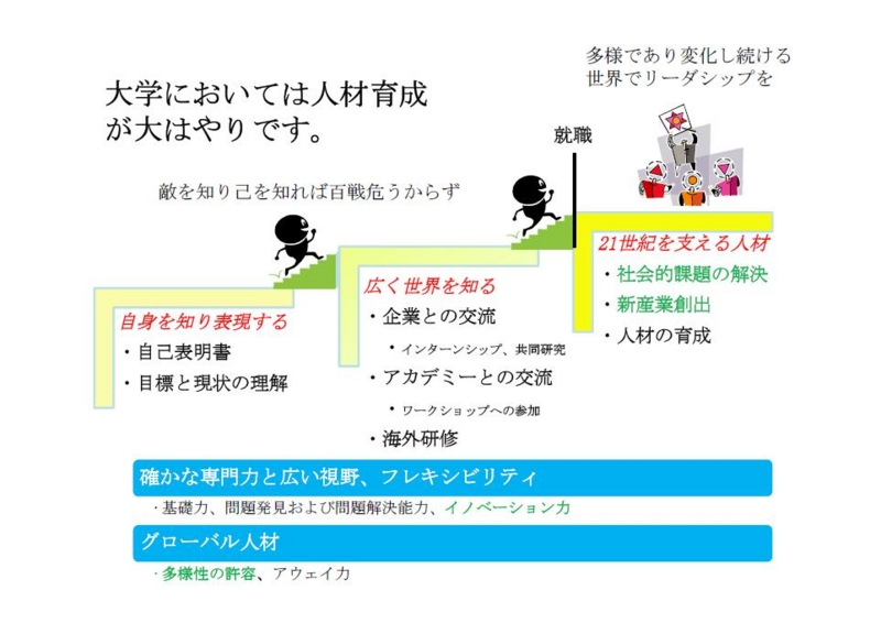 f:id:itkisyakai:20130803064714j:image:right