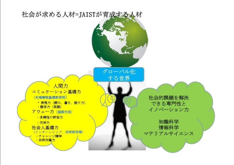 f:id:itkisyakai:20130803064715j:image:right