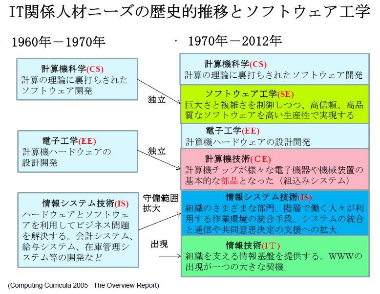 f:id:itkisyakai:20130803065157j:image