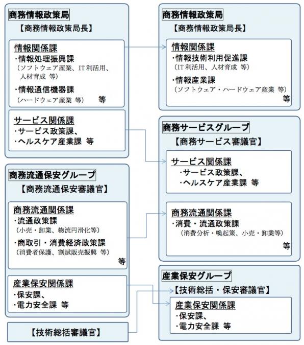 f:id:itkisyakai:20171122162404j:image