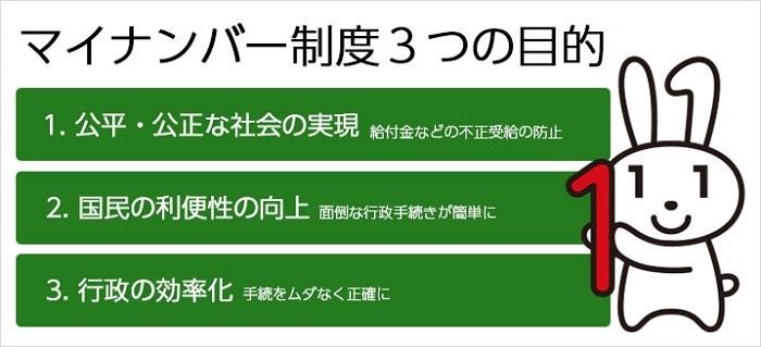 f:id:itkisyakai:20171126080438j:image