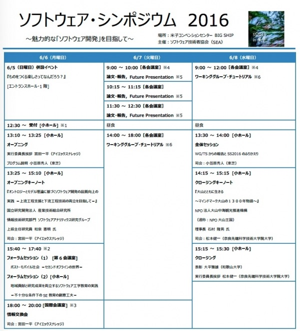 f:id:itkisyakai:20171127222139j:image