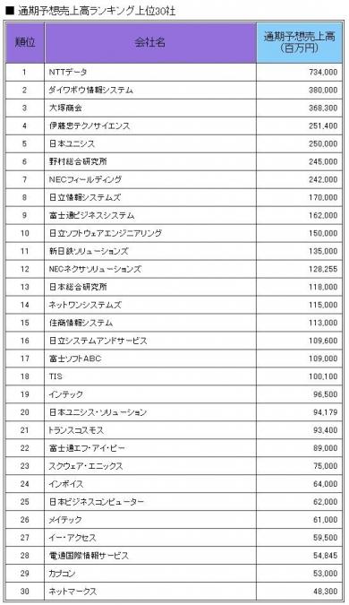 f:id:itkisyakai:20171212144450j:plain