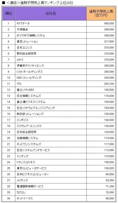 f:id:itkisyakai:20171212144505j:plain