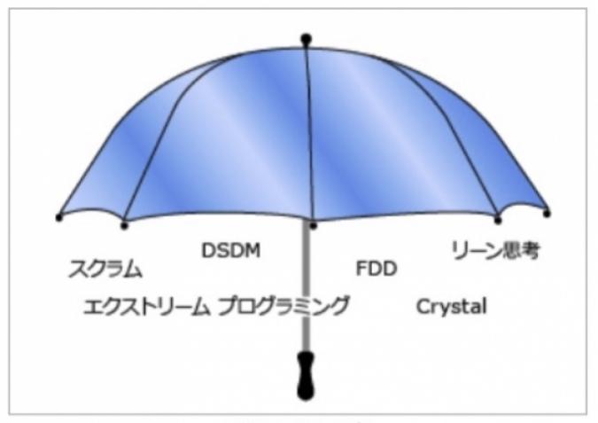 f:id:itkisyakai:20171212210104j:plain