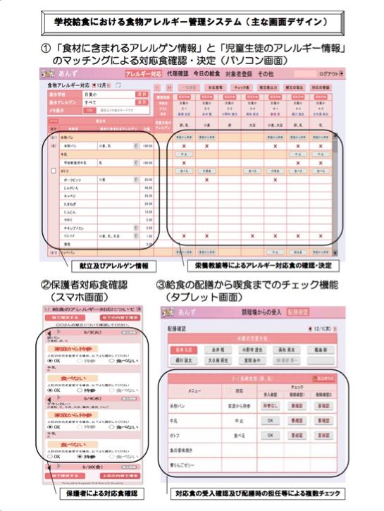 f:id:itkisyakai:20180217132609p:plain