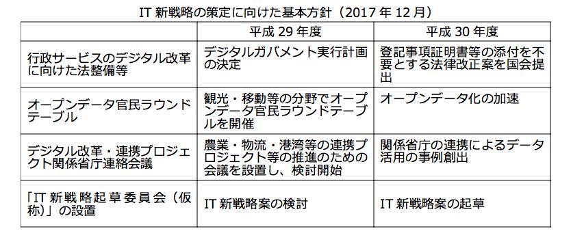 f:id:itkisyakai:20181221133438p:plain