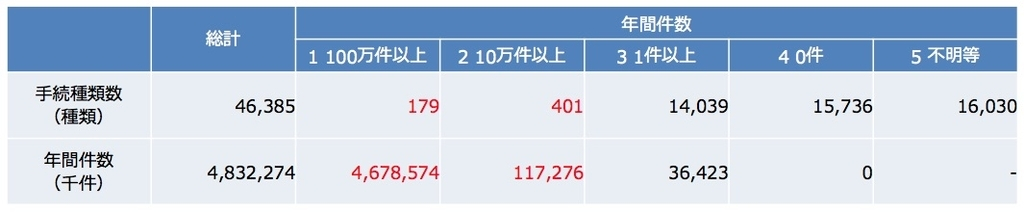 f:id:itkisyakai:20181221210504j:plain