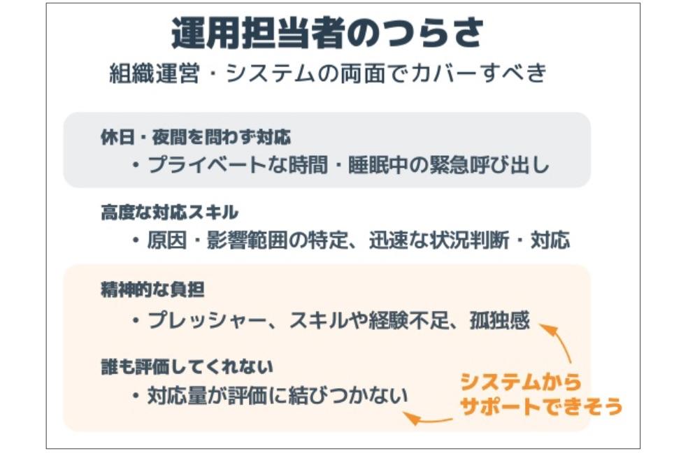 f:id:itkisyakai:20191001134612j:plain