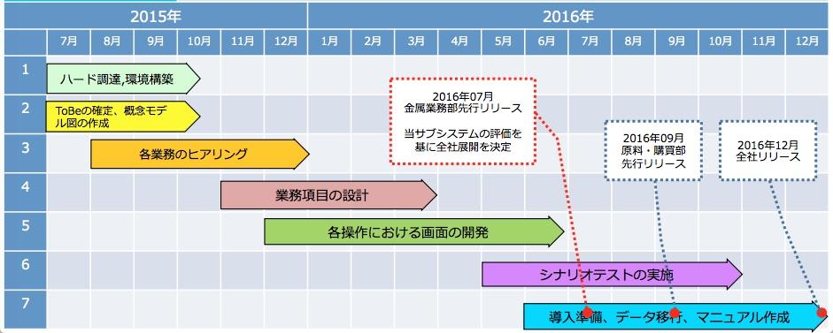 f:id:itkisyakai:20200118103233j:plain