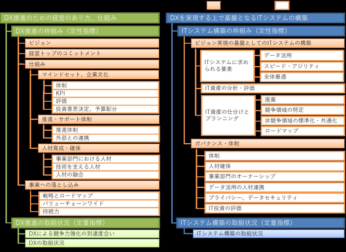 f:id:itkisyakai:20200210154644p:plain