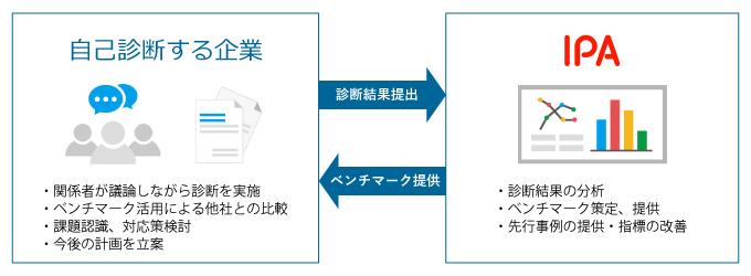 f:id:itkisyakai:20200210162916j:plain