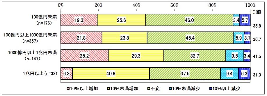 f:id:itkisyakai:20200220110428j:plain
