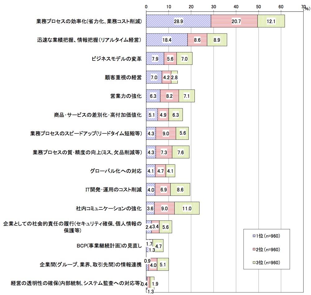 f:id:itkisyakai:20200220161359j:plain