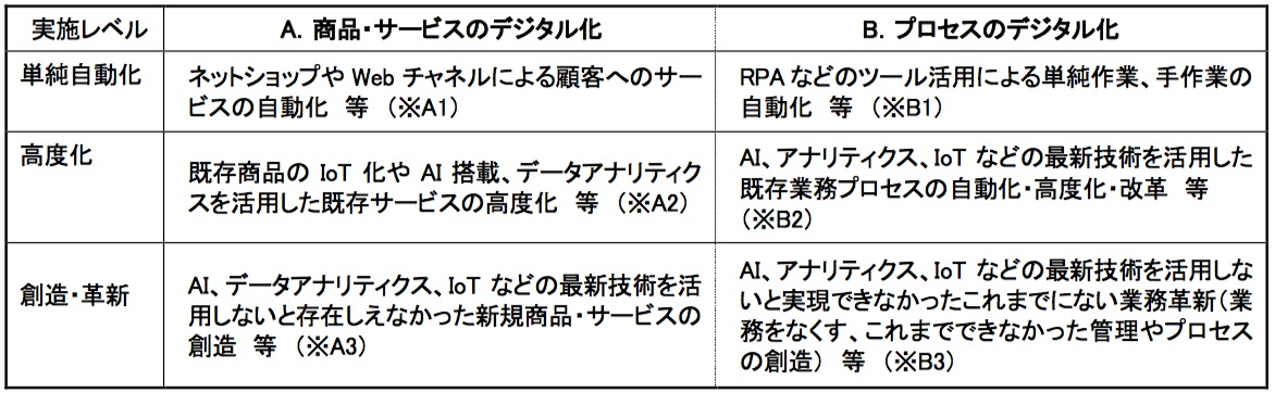 f:id:itkisyakai:20200220171343j:plain