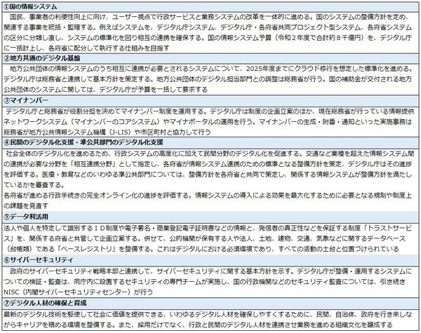 f:id:itkisyakai:20201221152241j:plain
