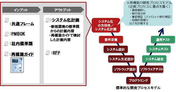 f:id:itkisyakai:20210113165230p:plain