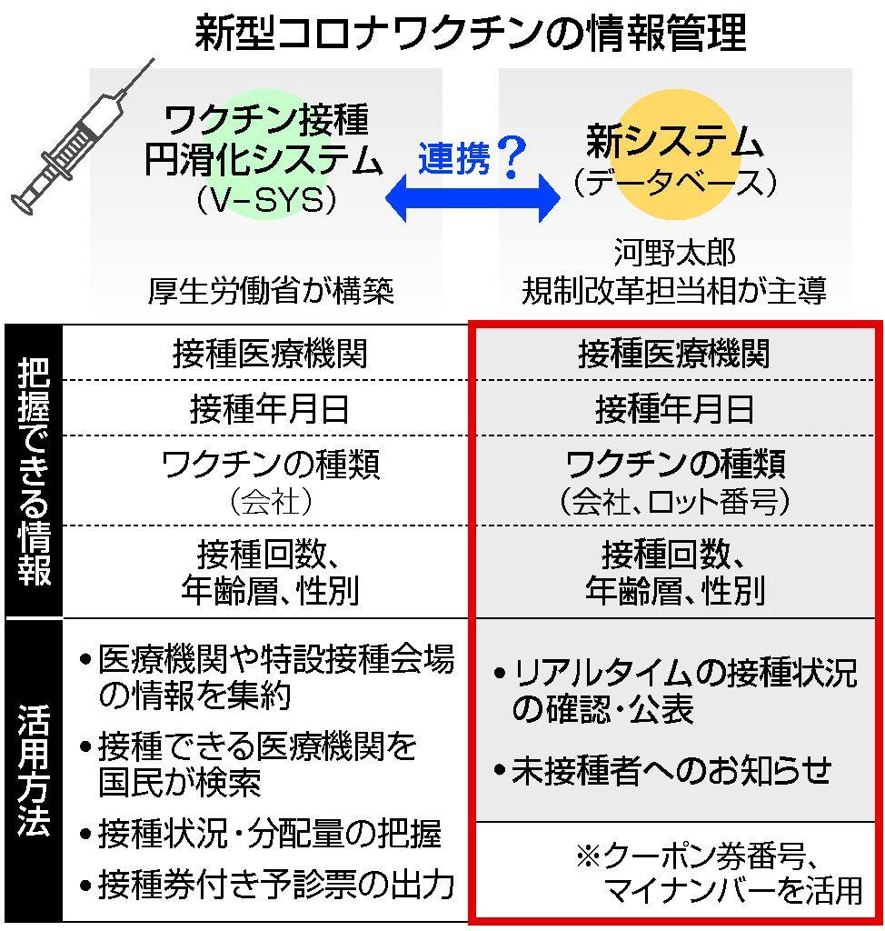 f:id:itkisyakai:20210202073649j:plain