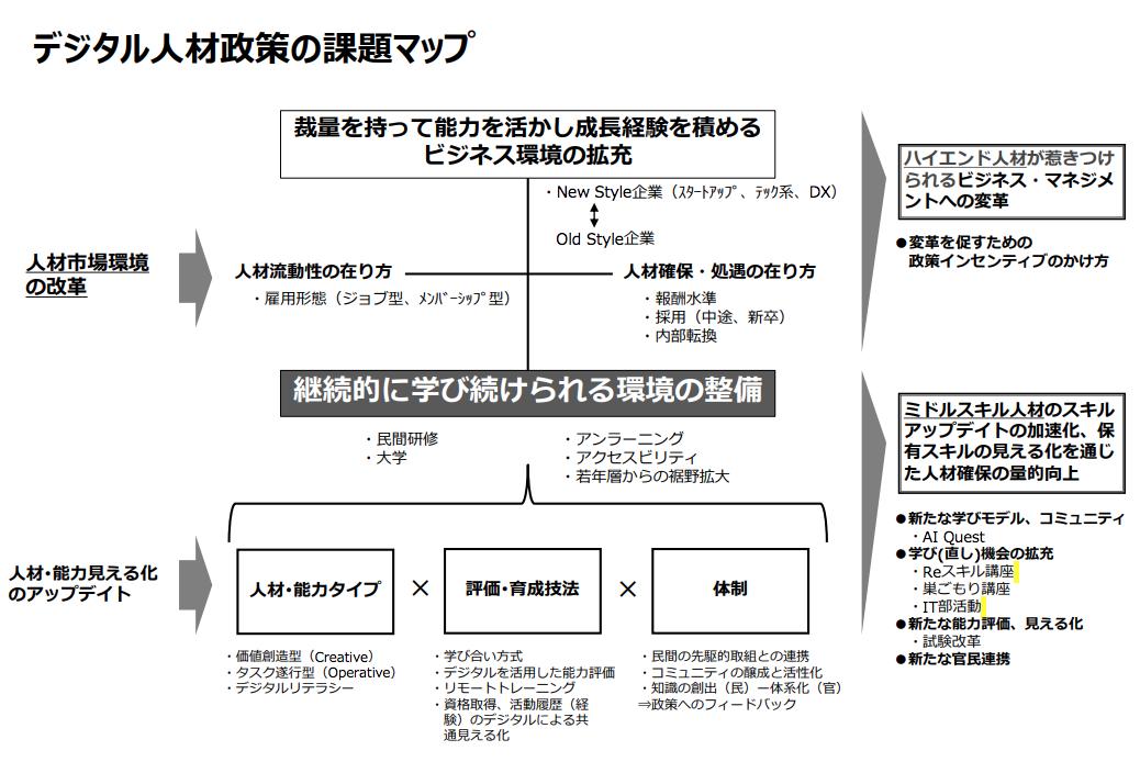 f:id:itkisyakai:20210204212011p:plain