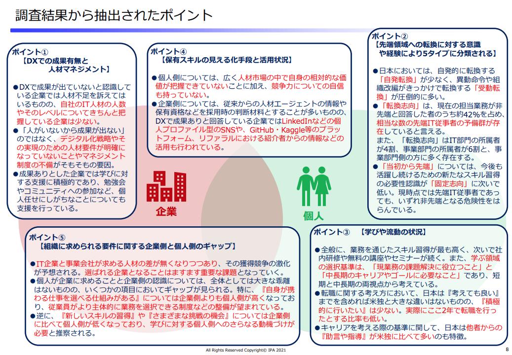 f:id:itkisyakai:20210422212127p:plain