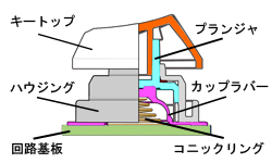 f:id:itkotsukotsu:20200925004819p:plain