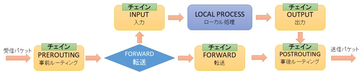 f:id:itkotsukotsu:20201009005539p:plain