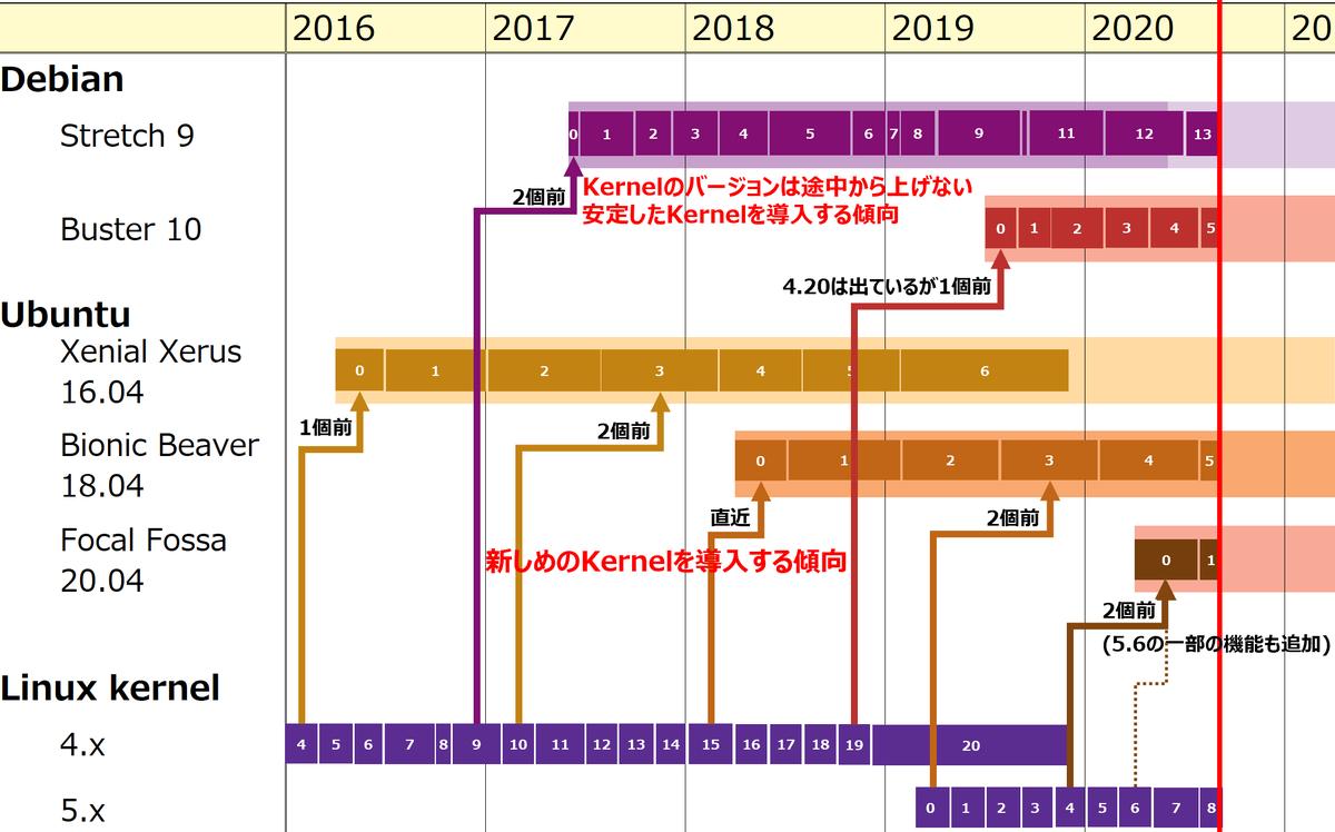 f:id:ito--san:20200818113334p:plain