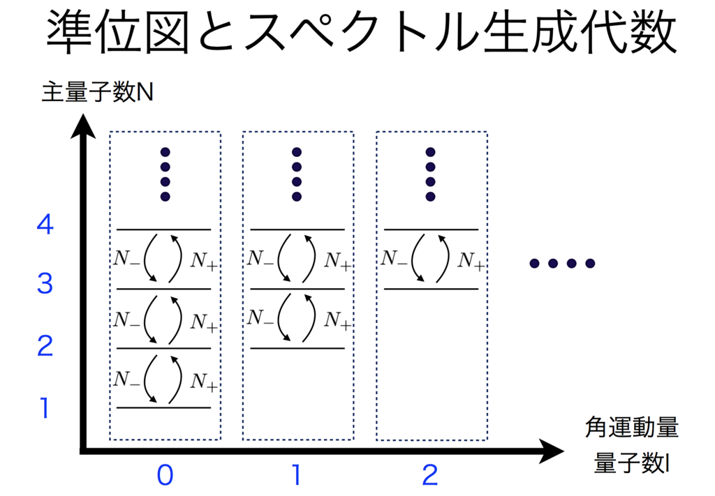 f:id:ito-yuto:20171221204718p:plain