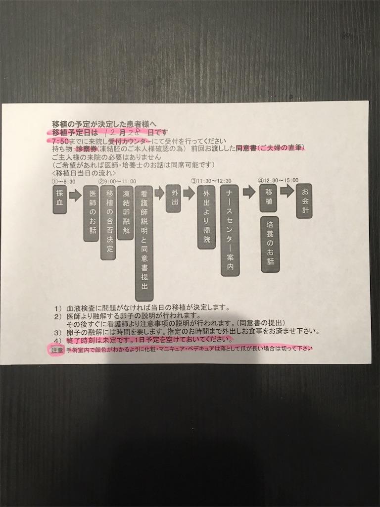 ナチュラル アート クリニック 日本橋 ブログ
