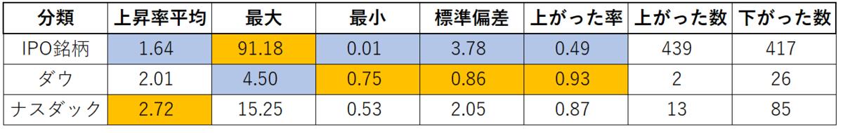 f:id:itochan_otochan:20210506003502p:plain