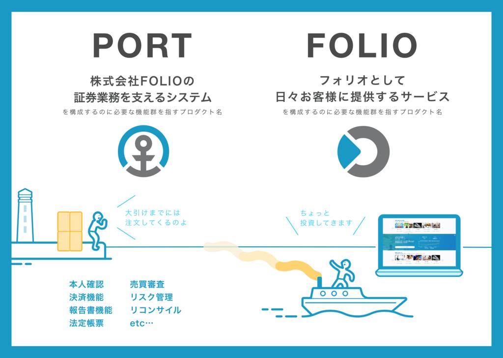 f:id:itohiro73:20171220174006p:plain