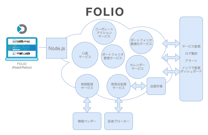 f:id:itohiro73:20171220233210p:plain