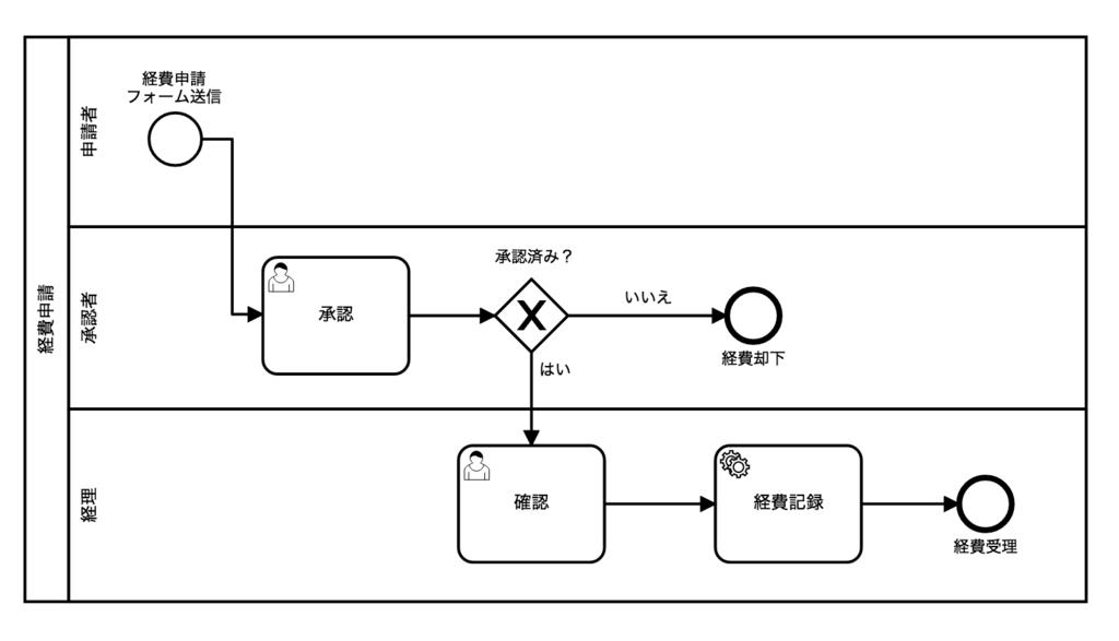 f:id:itohiro73:20180115112911p:plain