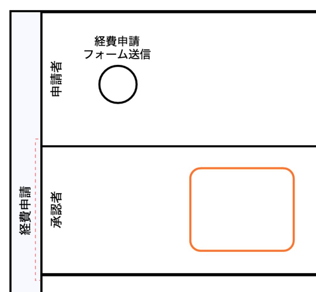 f:id:itohiro73:20180115114851p:plain