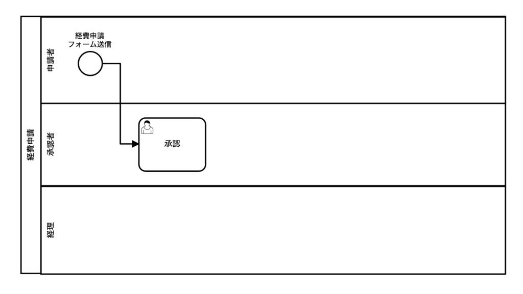 f:id:itohiro73:20180115115031p:plain
