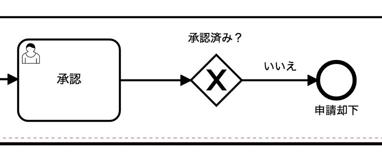 f:id:itohiro73:20180115115235p:plain