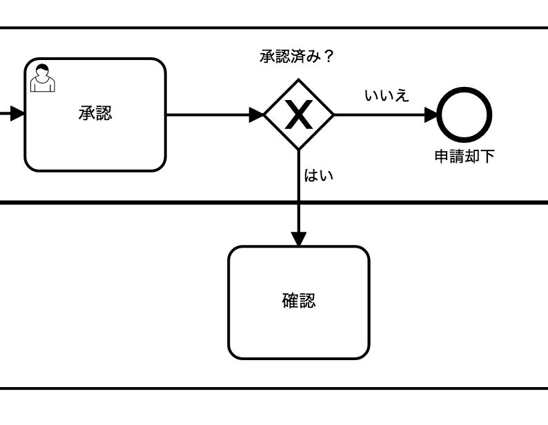 f:id:itohiro73:20180115115304p:plain