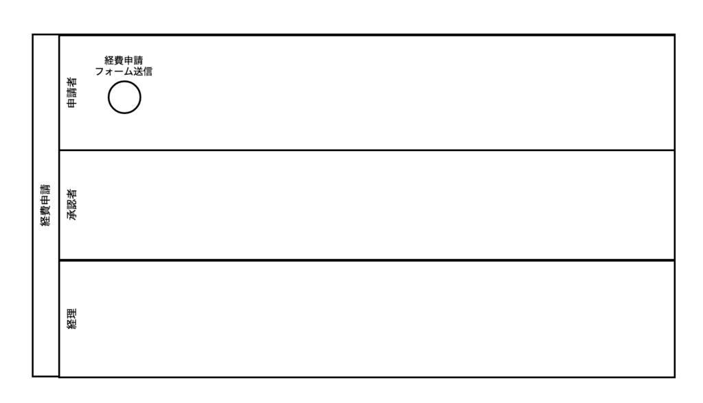 f:id:itohiro73:20180116082758p:plain
