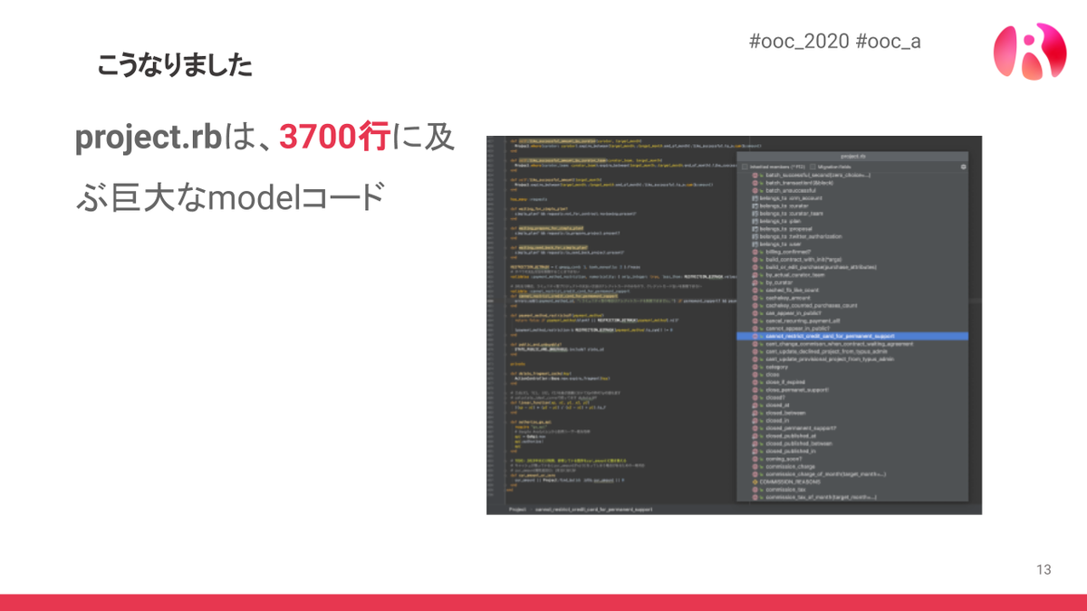 3700行の巨大なモデル