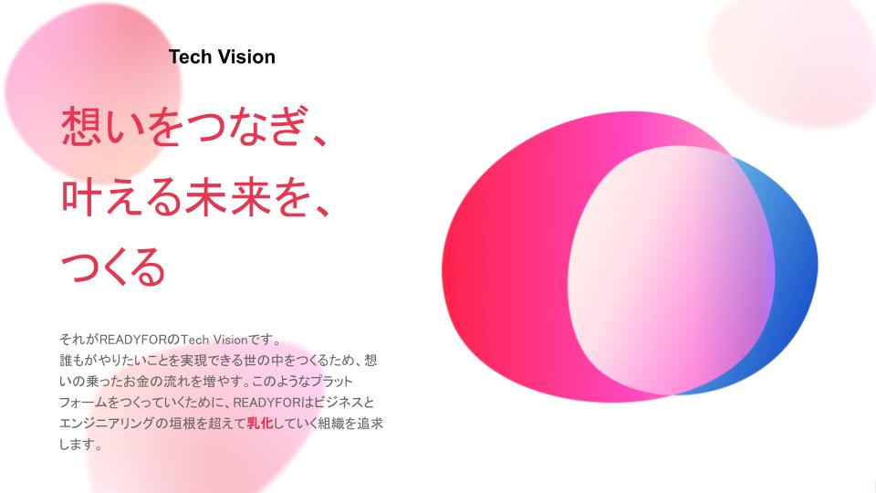 READYFOR Tech Vision