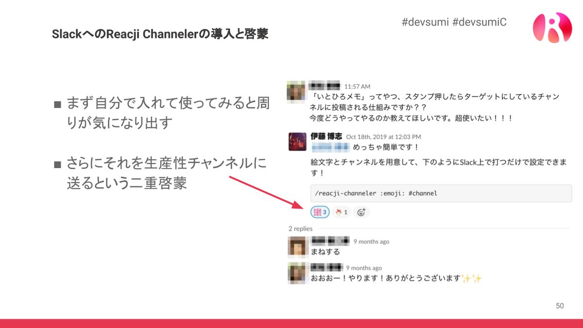 Reacji Channeler啓蒙活動