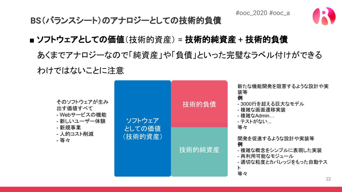 f:id:itohiro73:20201224154205p:plain