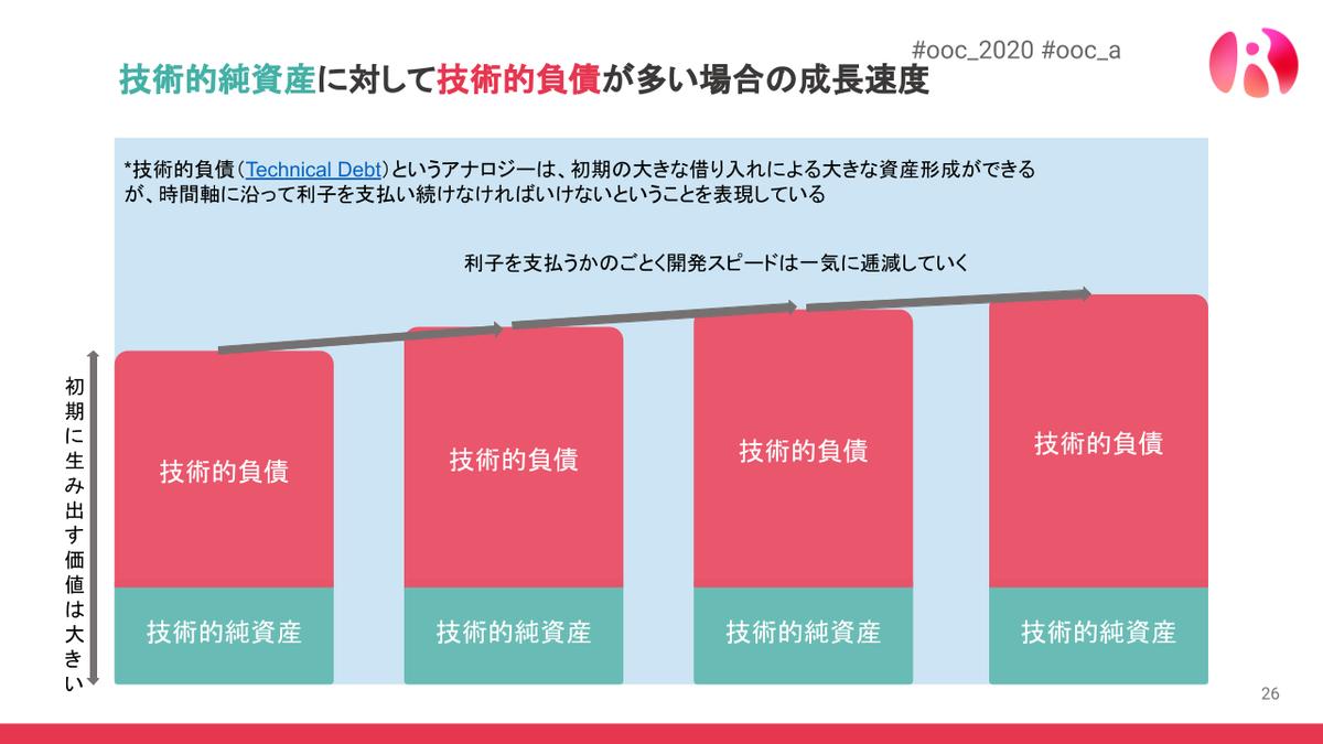 f:id:itohiro73:20201224154244p:plain