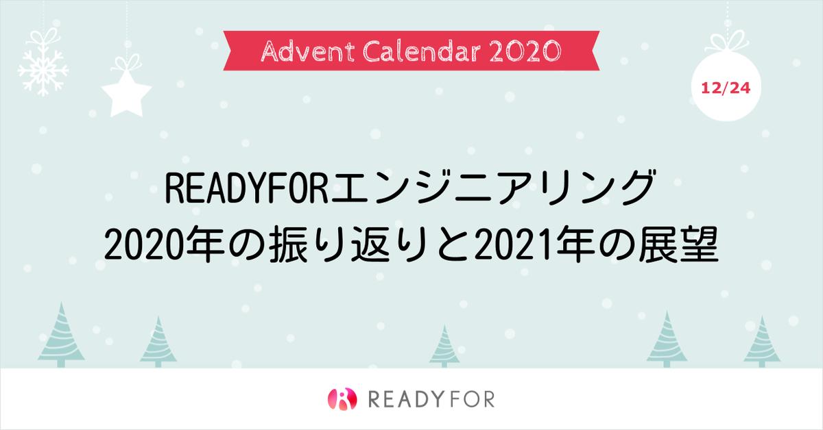 f:id:itohiro73:20201224200104p:plain