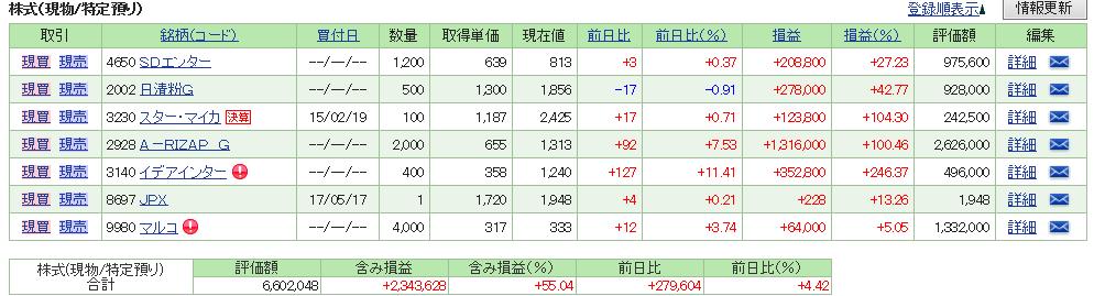 f:id:itojijii:20170609164448p:plain