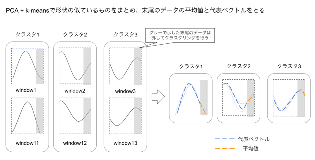 f:id:itokashi:20181219141200p:plain