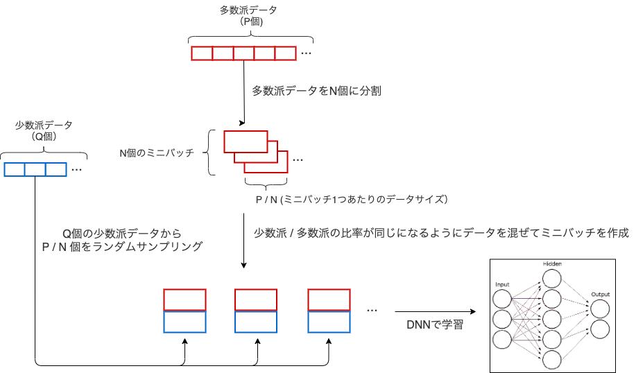 f:id:itokashi:20200228192229p:plain:w750