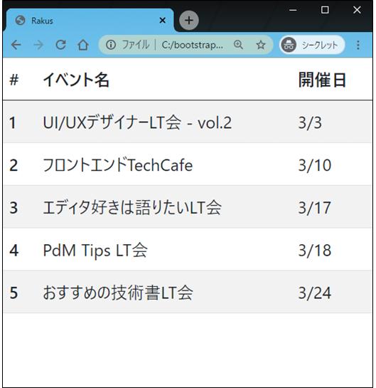 f:id:itoken1013:20210222183638p:plain